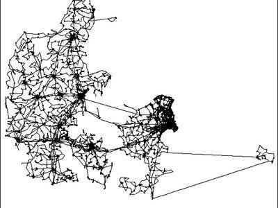TDC's fibernet runder 40.000 km