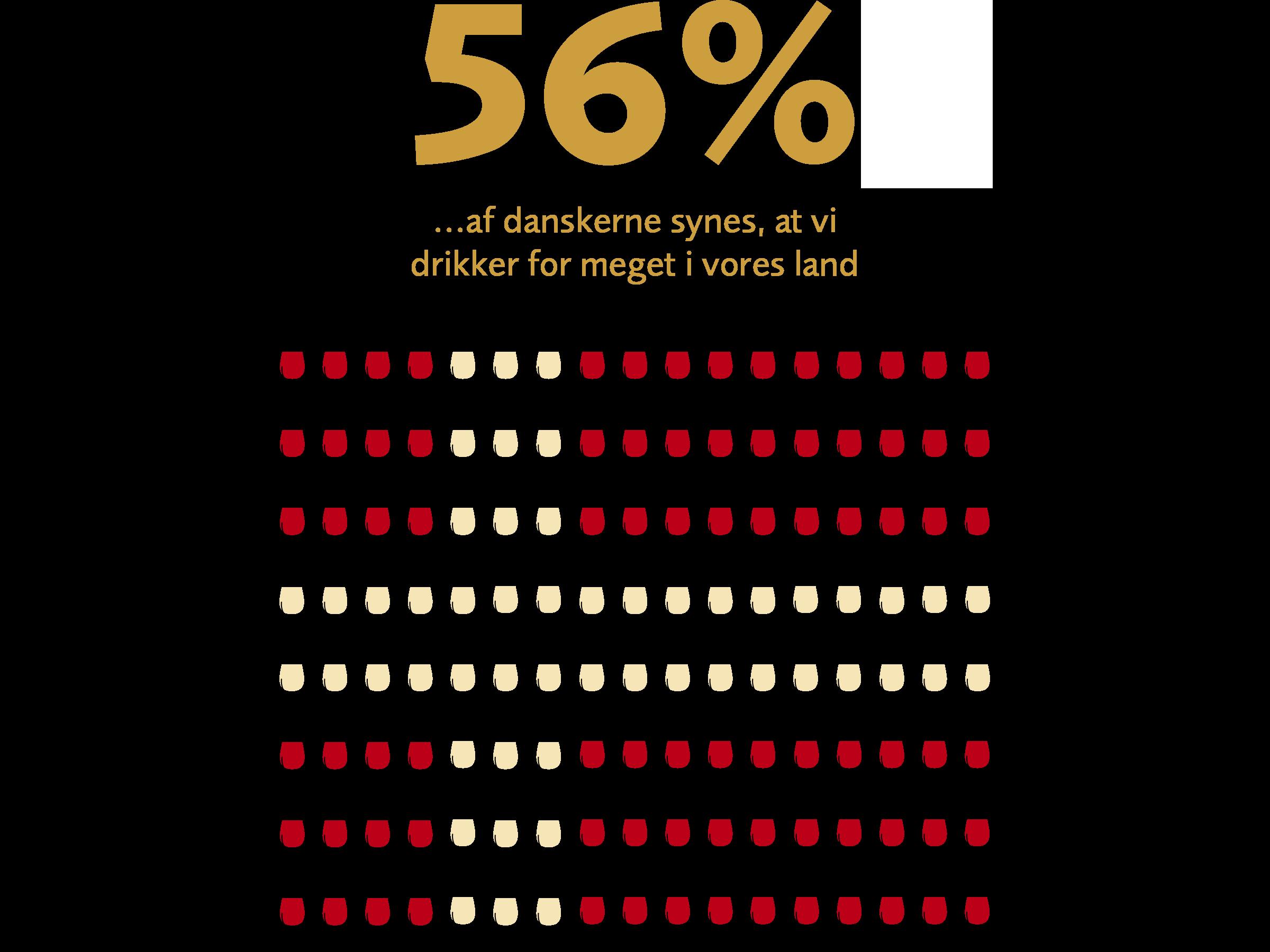 Grafik: Kræftens Bekæmpelse